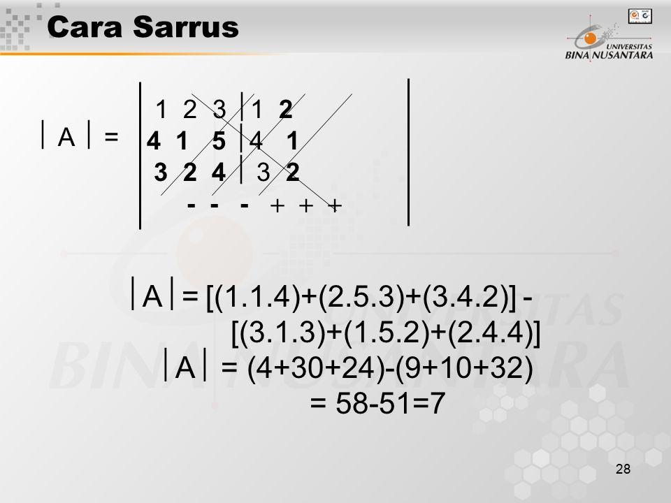 Cara Sarrus A= [(1.1.4)+(2.5.3)+(3.4.2)] - [(3.1.3)+(1.5.2)+(2.4.4)]
